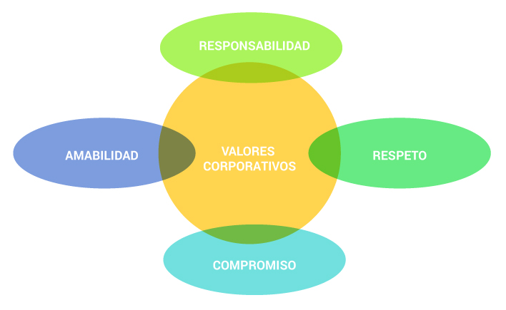 optransportadora_valores_corporativos