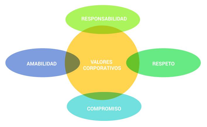 optransportadora_valores_corporativos